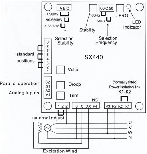 general description sx440 is a half wave phase controlled thyristor type automatic voltage