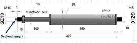 aura v 233 rin a gaz de blocage