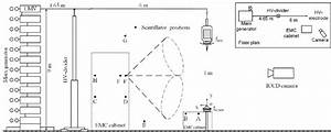 Schematic Of The Spark Gap Geometry  The Positions Of The