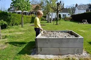 Construire Potager Surélevé : faire un potager sur lev maman tout faire ~ Melissatoandfro.com Idées de Décoration