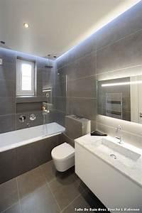 salle de bain avec douche l italienne with classique chic With photo de salle de bain douche italienne