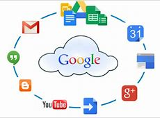 IT Services Google Apps learning resources