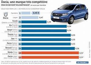 Combien Cote Ma Voiture : combien ca coute ma voiture ~ Gottalentnigeria.com Avis de Voitures