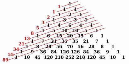Maths Triangle Pascal Pascals Definition Patterns History