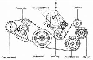 2007 Hyundai Santa Fe Serpentine Belt Diagram