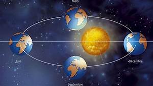How Long Does It Take for the Earth to Make a Complete ...