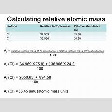 The Mass Of Particles Relative Isotopic Mass, Relative Atomic Mass, Relative Molecular Mass, The