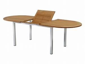 Gartenmöbel Tisch Ausziehbar : montreal tisch oval ausziehbar erhart gartenm bel ~ Markanthonyermac.com Haus und Dekorationen