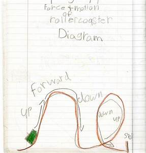 Science Gal  Using Diagrams To Explain Force And Motion