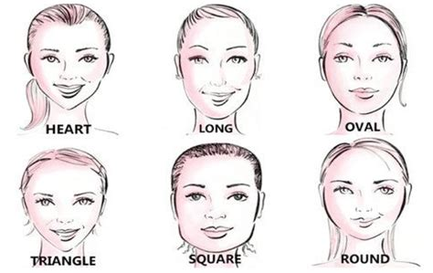 find  perfect hairstyle  knowing  face shape