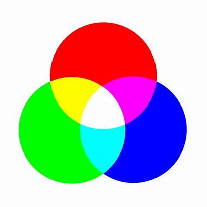 Rgb Clipart Cmyk Convert Clipground Multimedia Publishing
