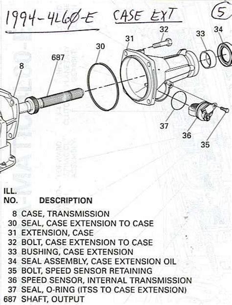 Transmission Diagram Truck Forum Auto
