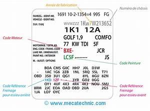 Code Moteur Carte Grise : code couleur peinture ou le trouver ~ Maxctalentgroup.com Avis de Voitures