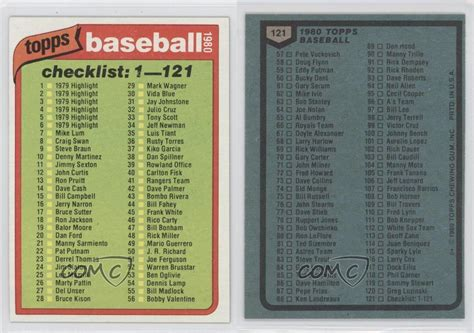 Baseball cards which featured a player who did not appear in a regular season game during the most recently completed season, do not link. 1980 Topps #121 Checklist Baseball Card | eBay