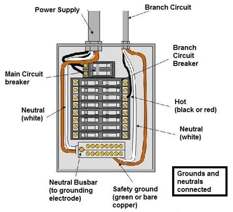 electrical inspection inside out mckissock
