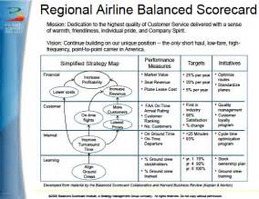 Balanced Scorecard Excel Template Alfa Img Showing Gt Balanced Scorecard Strategy Map Template Blank