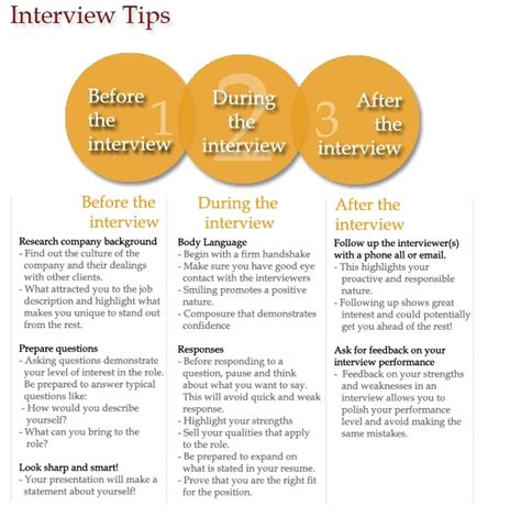 Tips For Resumes And Interviews by 17 Best Images About Working On Tips For