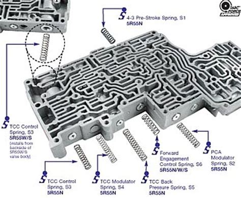 A4ld Transmission Overhaul Diagram by 5r55n Tcc Modulator Sonnax 56947j S4 Ford