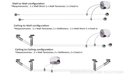 White Wire Lighting Systems Led Tracks Modern