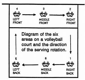 http://www.wovc.org/Skills/Indplay/ip1.jpg   Volleyball ...