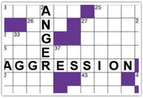 aggression  anger caregiver center alzheimers