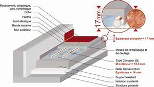 Epaisseur Chape Plancher Chauffant : plancher chauffant eau chaude 17 mm seulement ~ Melissatoandfro.com Idées de Décoration