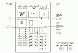 Fuse Box Diagram For 1999 Ford F 150 4x4