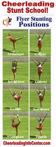 Cheerleading Info Center Stunts Flyer
