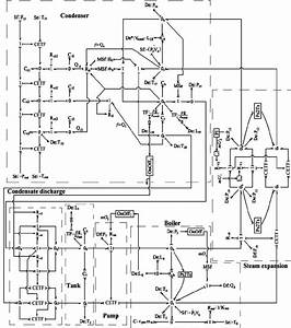 Process And Instrumentation Diagram  P U0026id  Of The Steam