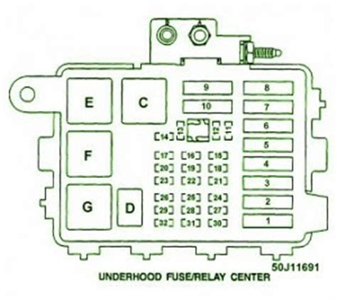 Download Chevy Truck Fuse Box Diagram