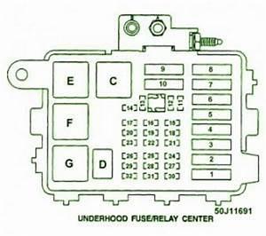Chevrolet Fuse Box Diagram  Fuse Box Chevy Truck V8
