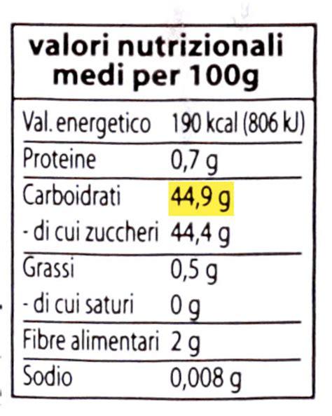 Calorie arancie