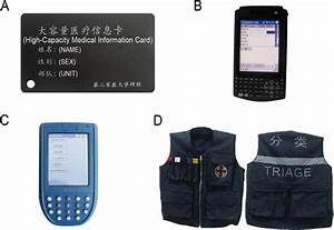 Four Components Of Triage And Medical Evacuation System