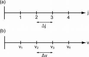 Elektrische Feldstärke Berechnen : 5 warmestrahlung ~ Themetempest.com Abrechnung