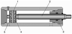 Linear Hydraulic Engine With Rod And Piston  7   1