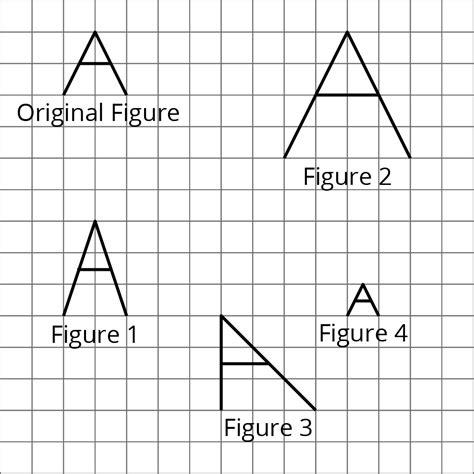 grade  unit  practice problems open  resources