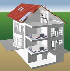 Welche überwachungskamera Fürs Haus : gasheizung kosten preise 2018 im berblick ~ Lizthompson.info Haus und Dekorationen