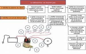 Comment Demarrer Un Tracteur Tondeuse Sans Batterie : schema branchement neiman tracteur tondeuse ~ Gottalentnigeria.com Avis de Voitures