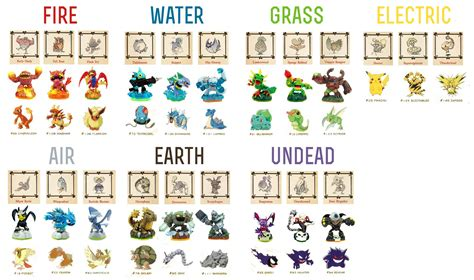 10 Best Images Of Original Pokemon Chart Original 150