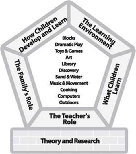 the creative curriculum for preschool early childhood 869 | image001