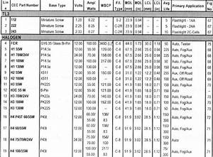 Auto Bulb Replacement Chart 27 Images Of Automotive Led Conversion Chart Helmettown Com