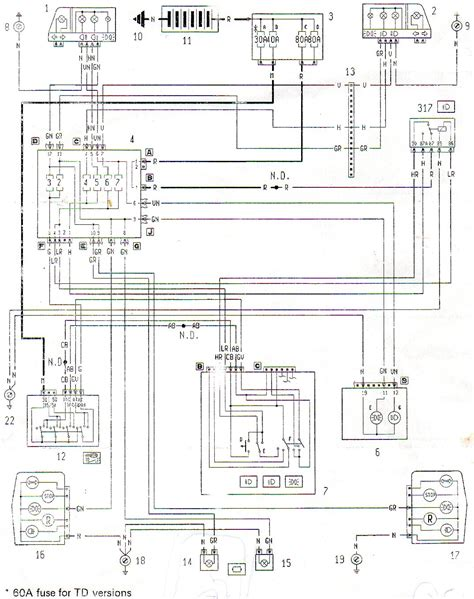 sch 233 ma electrique fiat ducato bois eco concept fr
