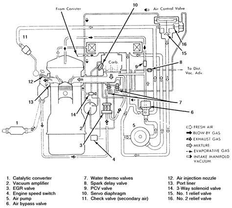 perodua kancil vacuum hose diagram di klewer