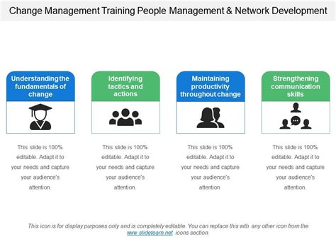 change management training people management  network