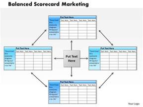 Study Excel Template 0514 Balanced Scorecard Marketing Powerpoint Presentation