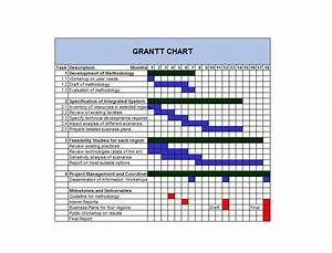 36 Free Gantt Chart Templates  Excel  Powerpoint  Word   U1405 Template Lab