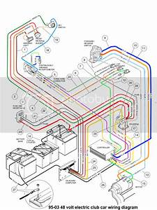 Diagram  1989 Club Car Ds Wiring Diagram Schematic Full
