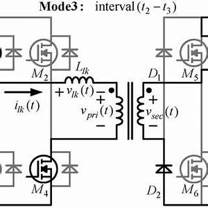 block diagram of a high efficiency of full bridge dc dc With mppt charge controller techniue inremental conductance