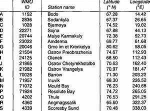 Letter Codes  Wmo Station Numbers  And Names Of Stations Used For