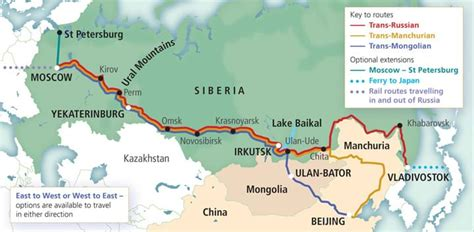 A Guide To The Trans-siberian Railway
